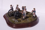 Groupe d'artilleur anglais